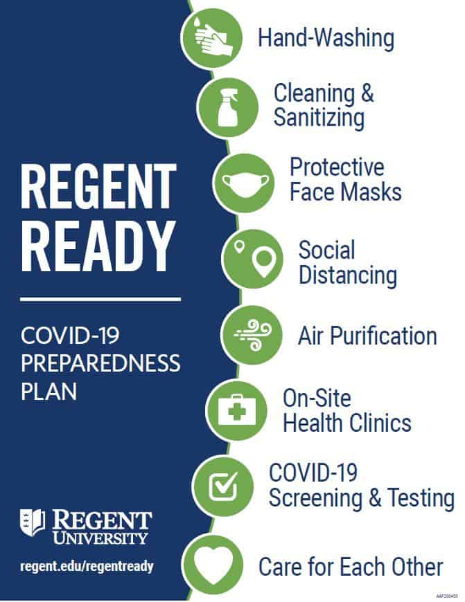 Regent University's Regent Ready: COVID-19 Preparedness Plan includes extensive policies and procedures.
